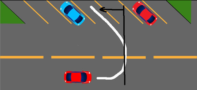 diagram of reverse turn into parking spot
